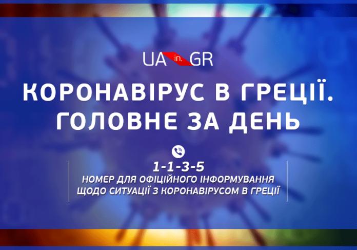 Коронавірус в Греції: головне за 20 березня